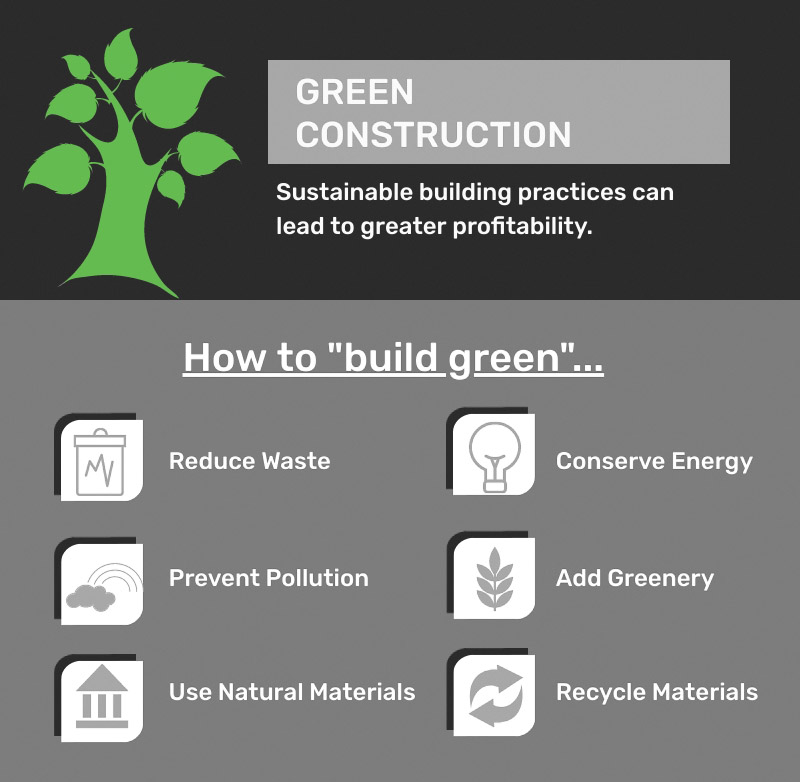 Construction Challenges in Green Construction