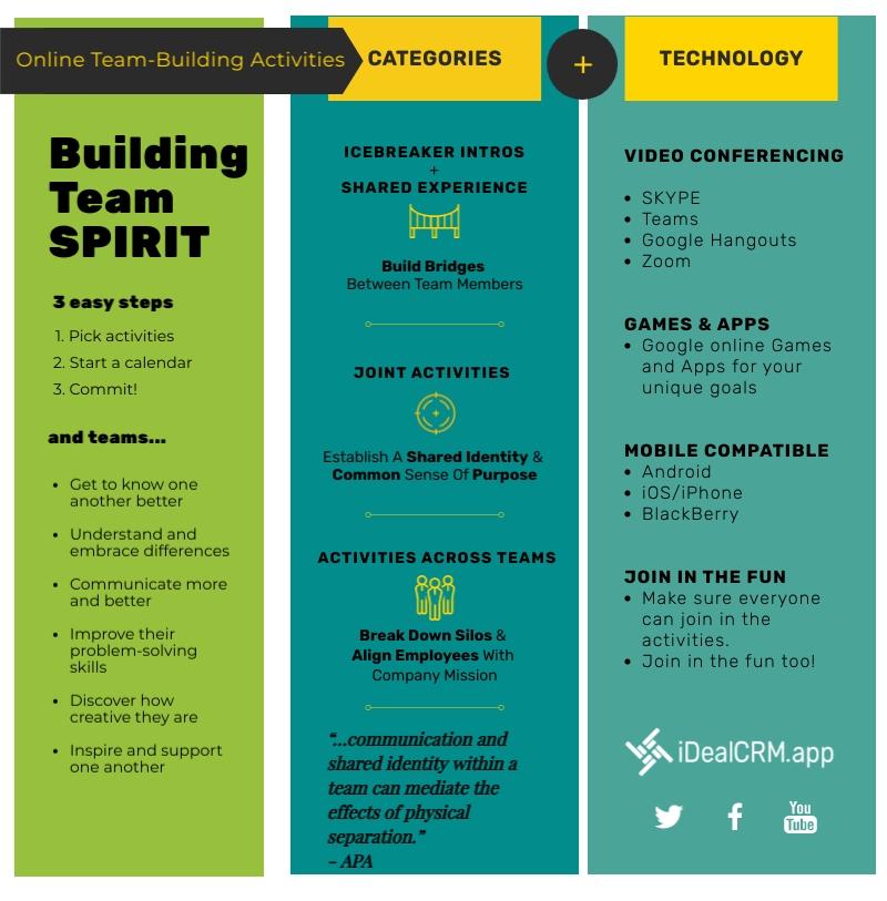 Team Building Activities Infographic