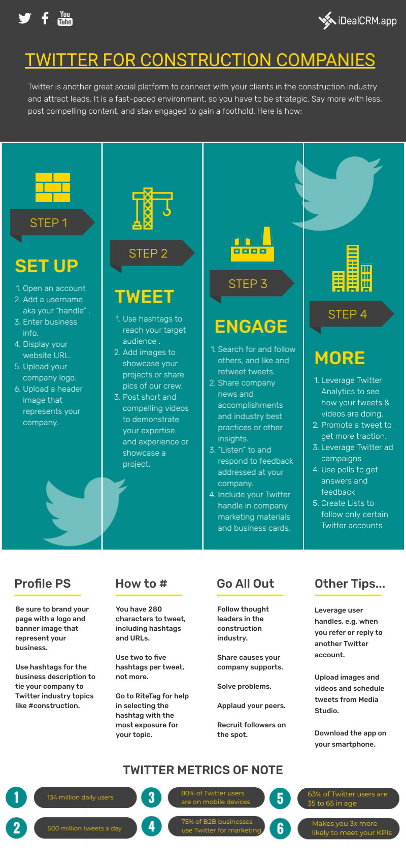 Twitter for Construction Companies Infographic
